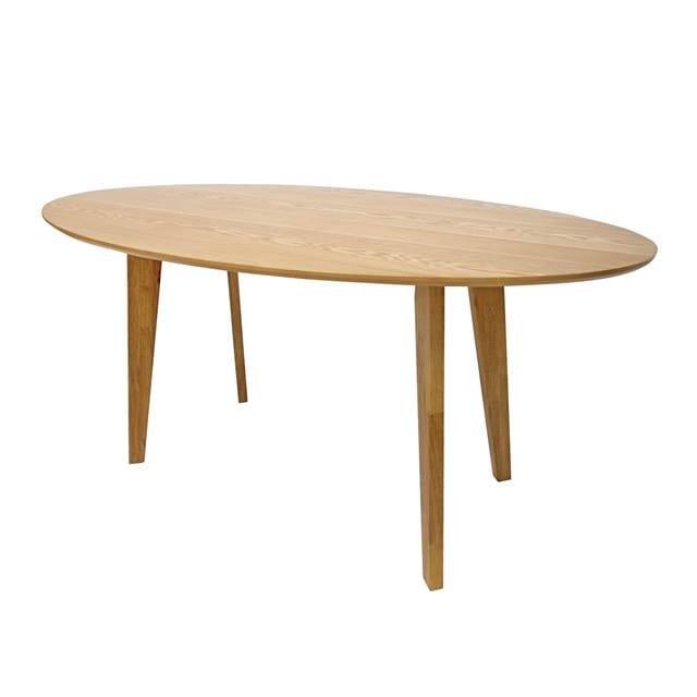Venice Table 1