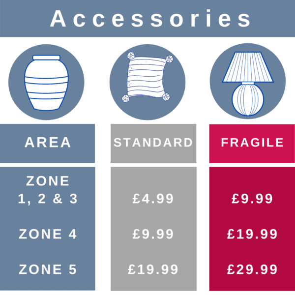 New Accessories delivery charges